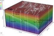 3D-Finite-Element-Untergrundmodell des Großraums München mit Blick aus südwestlicher Richtung (5fach überhöht) mit Darstellung der einzelnen geologischen Schichten. Die Fähnchen kennzeichnen jeweils eine Bohrung. Grafik: Leibniz-Institut für Angewandte Geophysik, Hannover